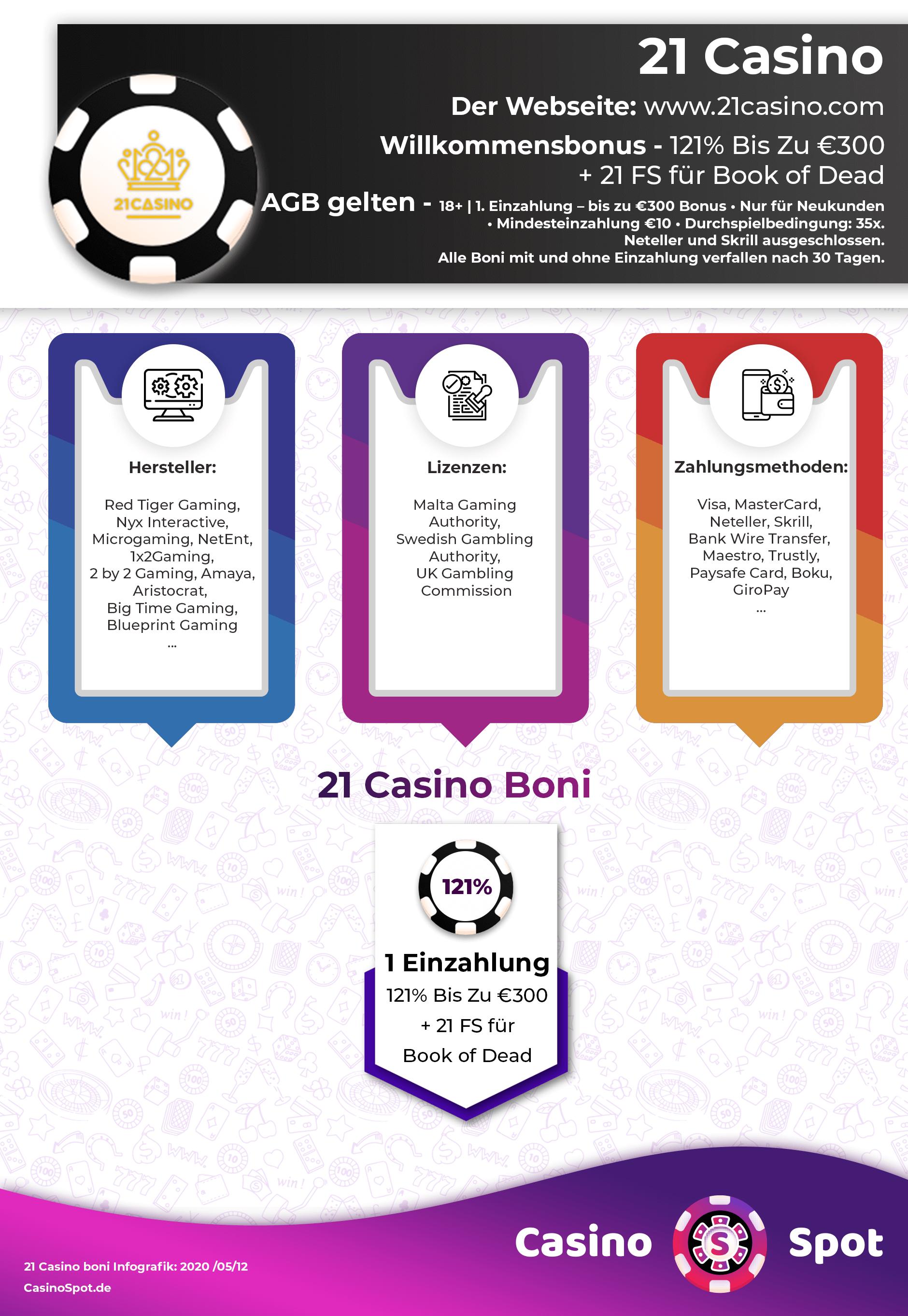 21 Casino Bonus Codes