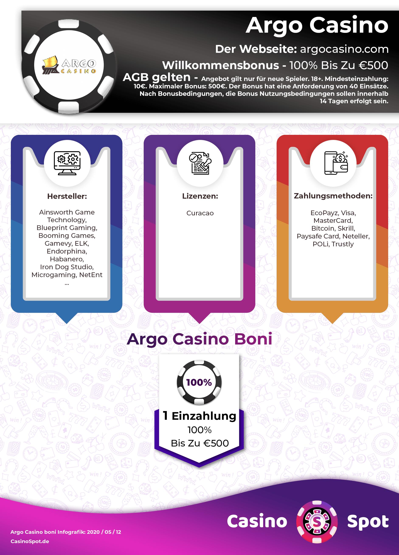 Big dollar casino free chip