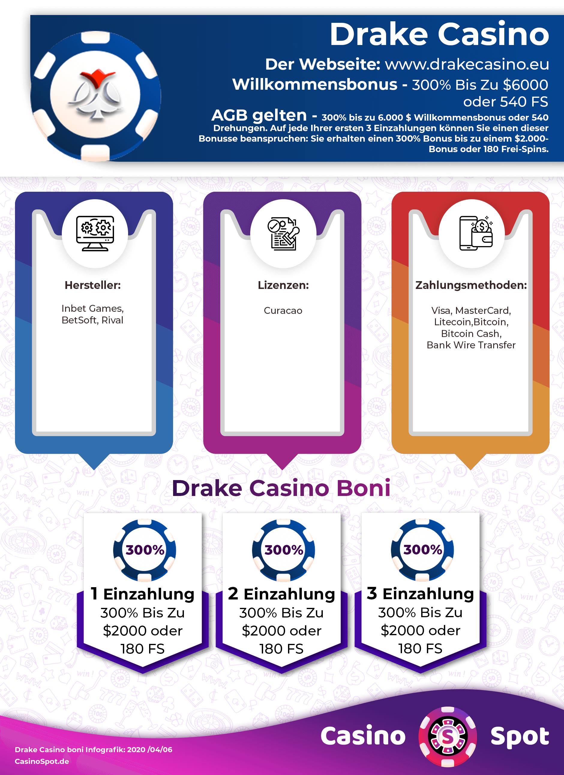 Drake Casino Bonus Codes 2021