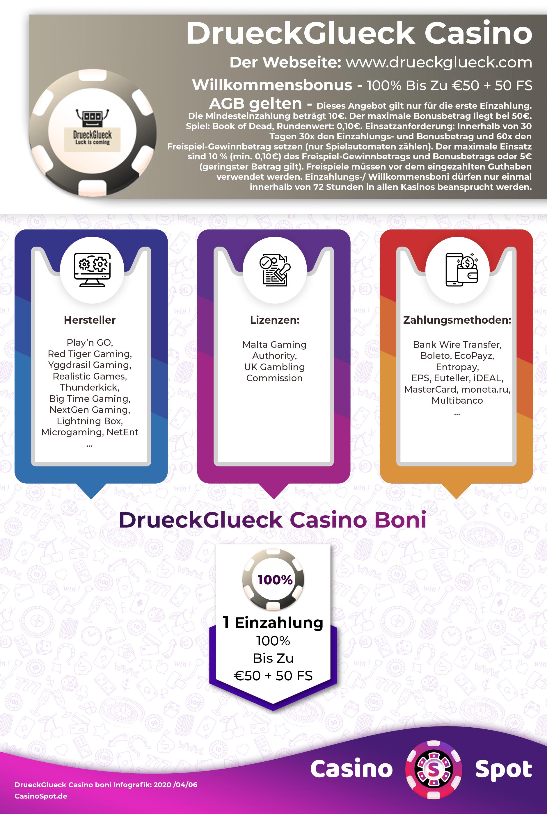 DrГјckglГјck Bonus Code