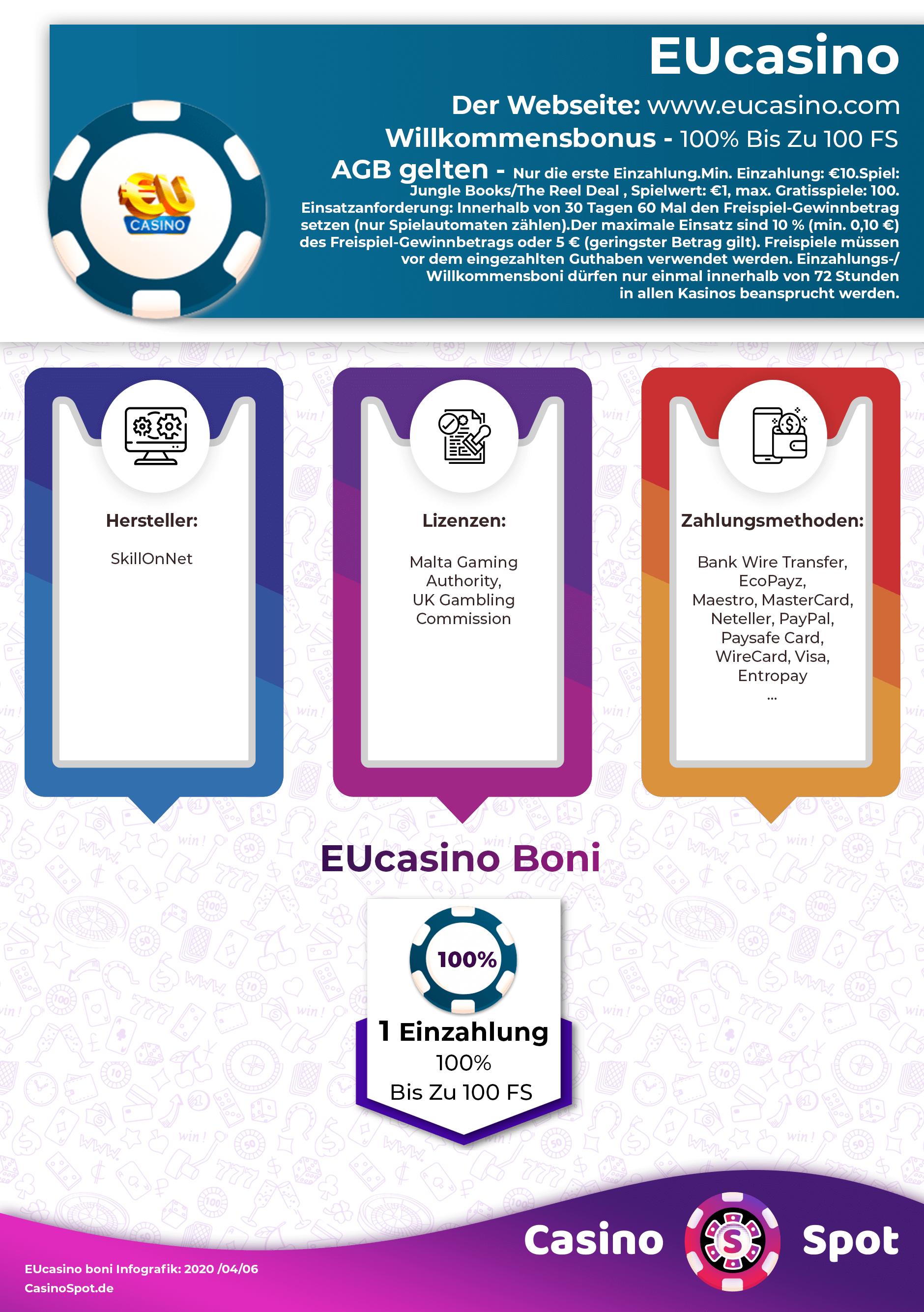 Eu Casino Bonus Code Ohne Einzahlung