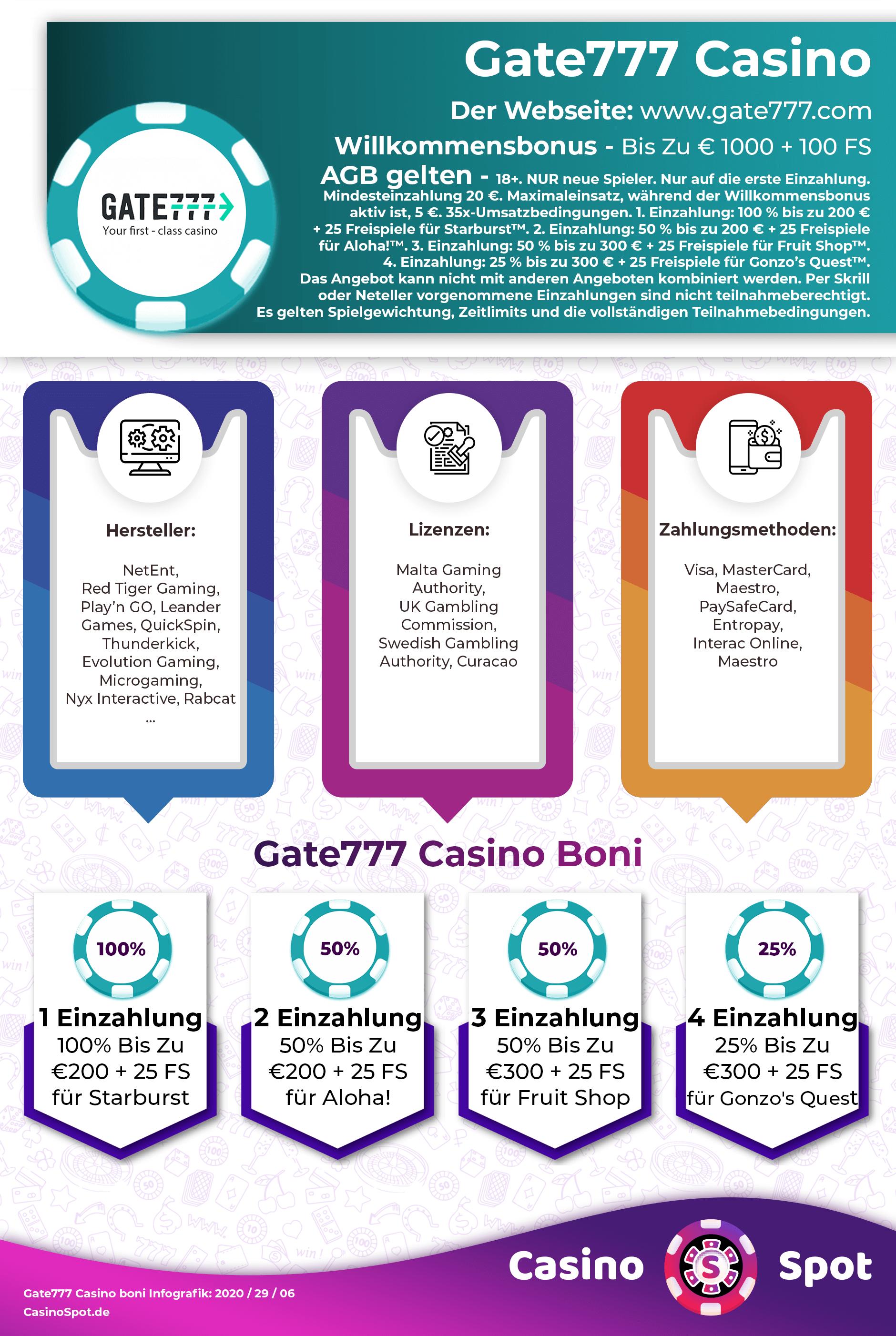Casimba Casino Bonus Codes 2021