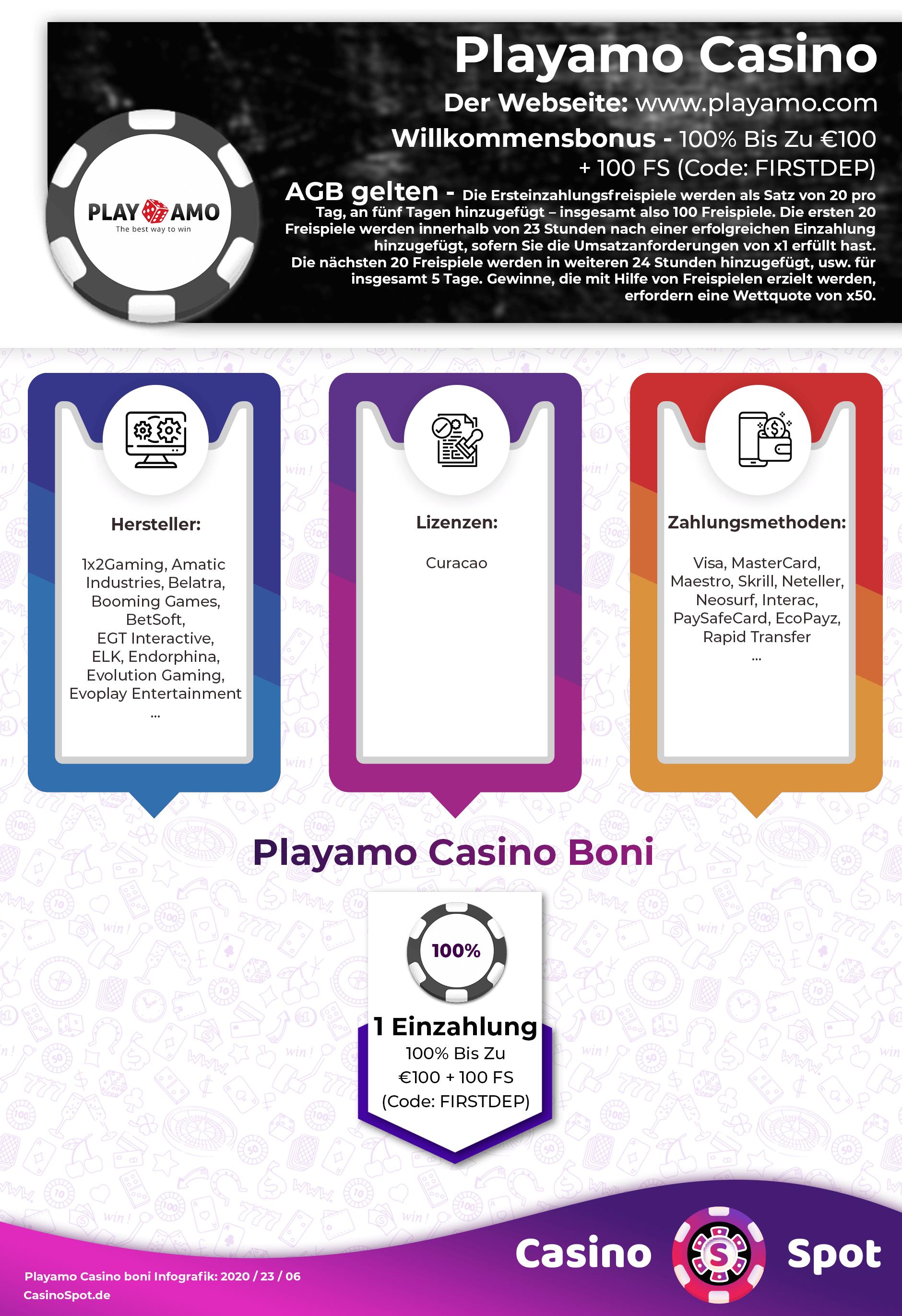 PlayAmo Casino Bonus Codes 2021