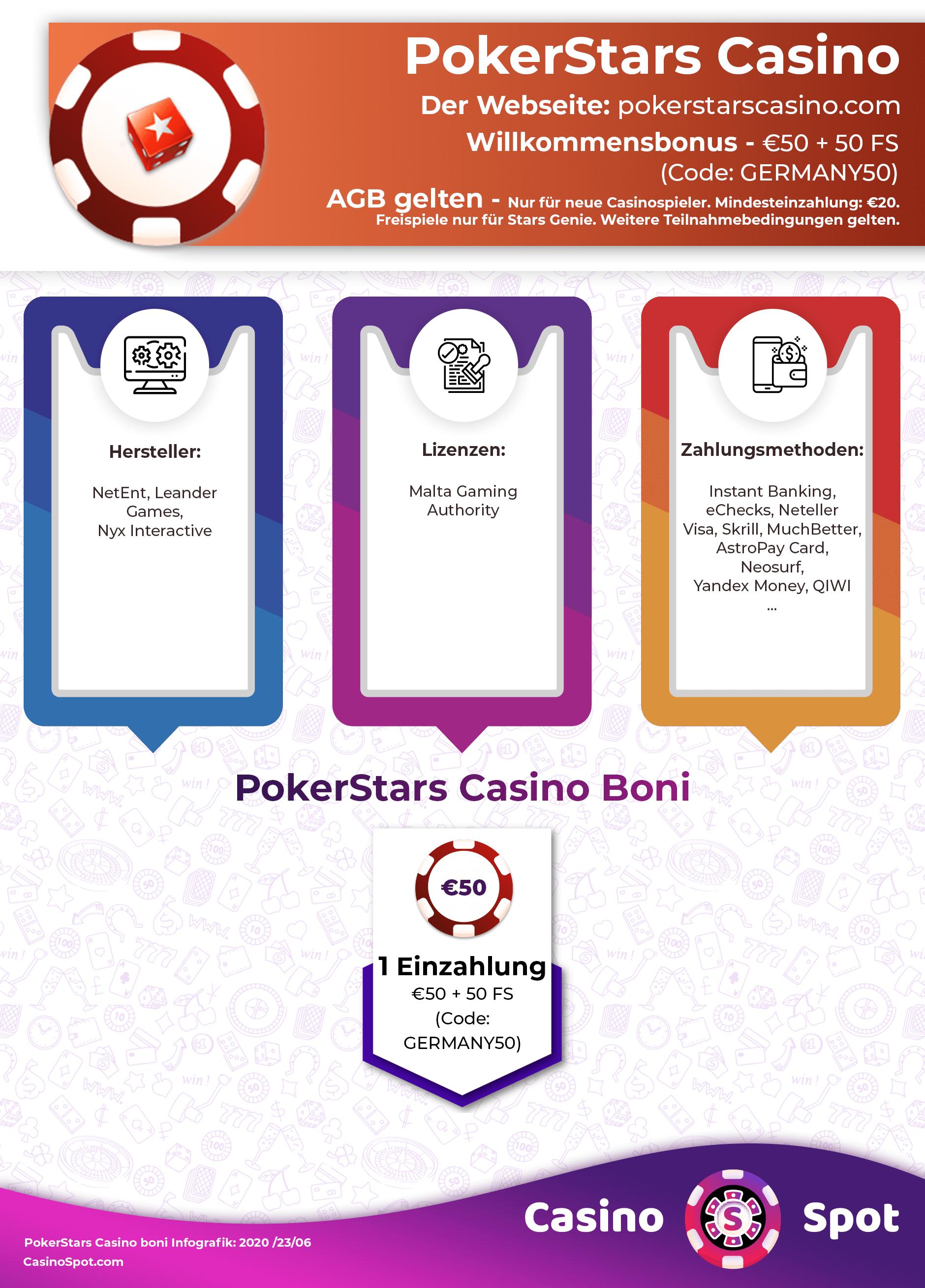 247 holdem poker