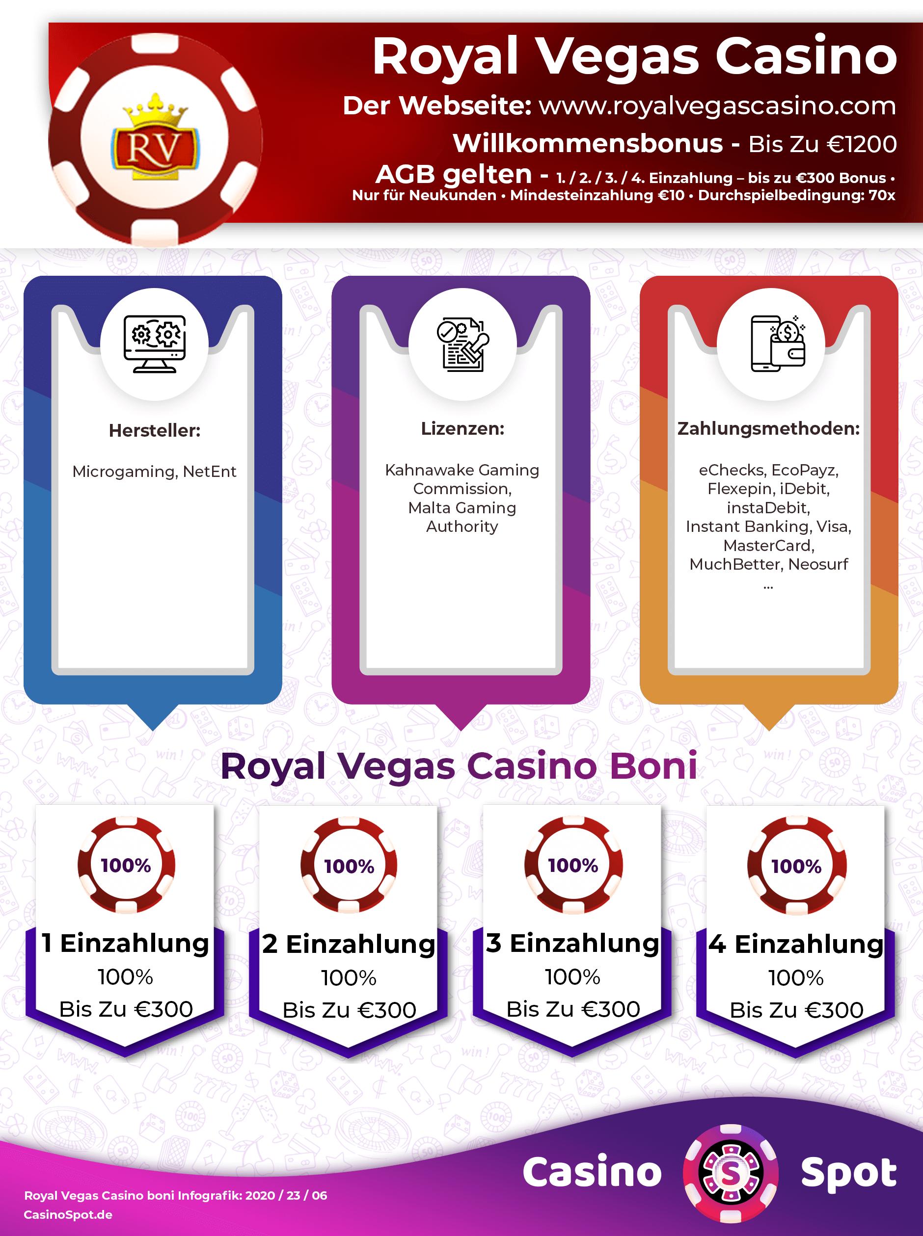 Royal Vegas Casino No Deposit Codes