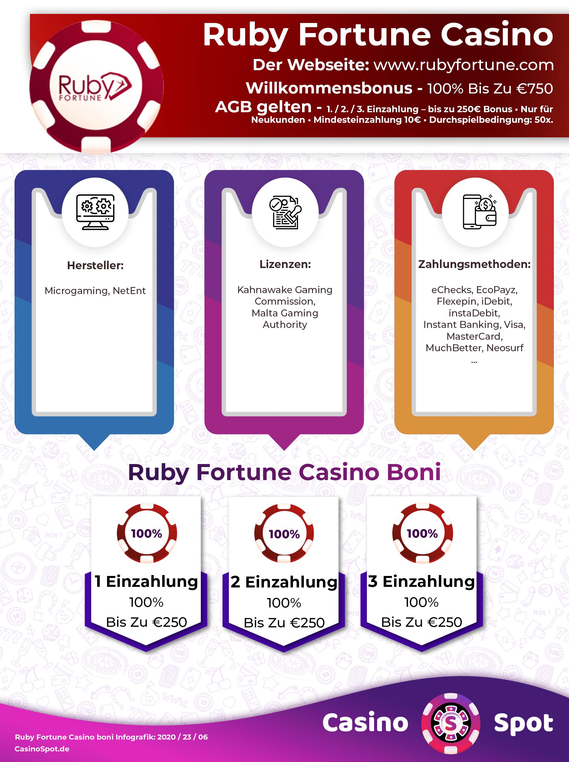 Ruby Fortune Casino Bonus Code
