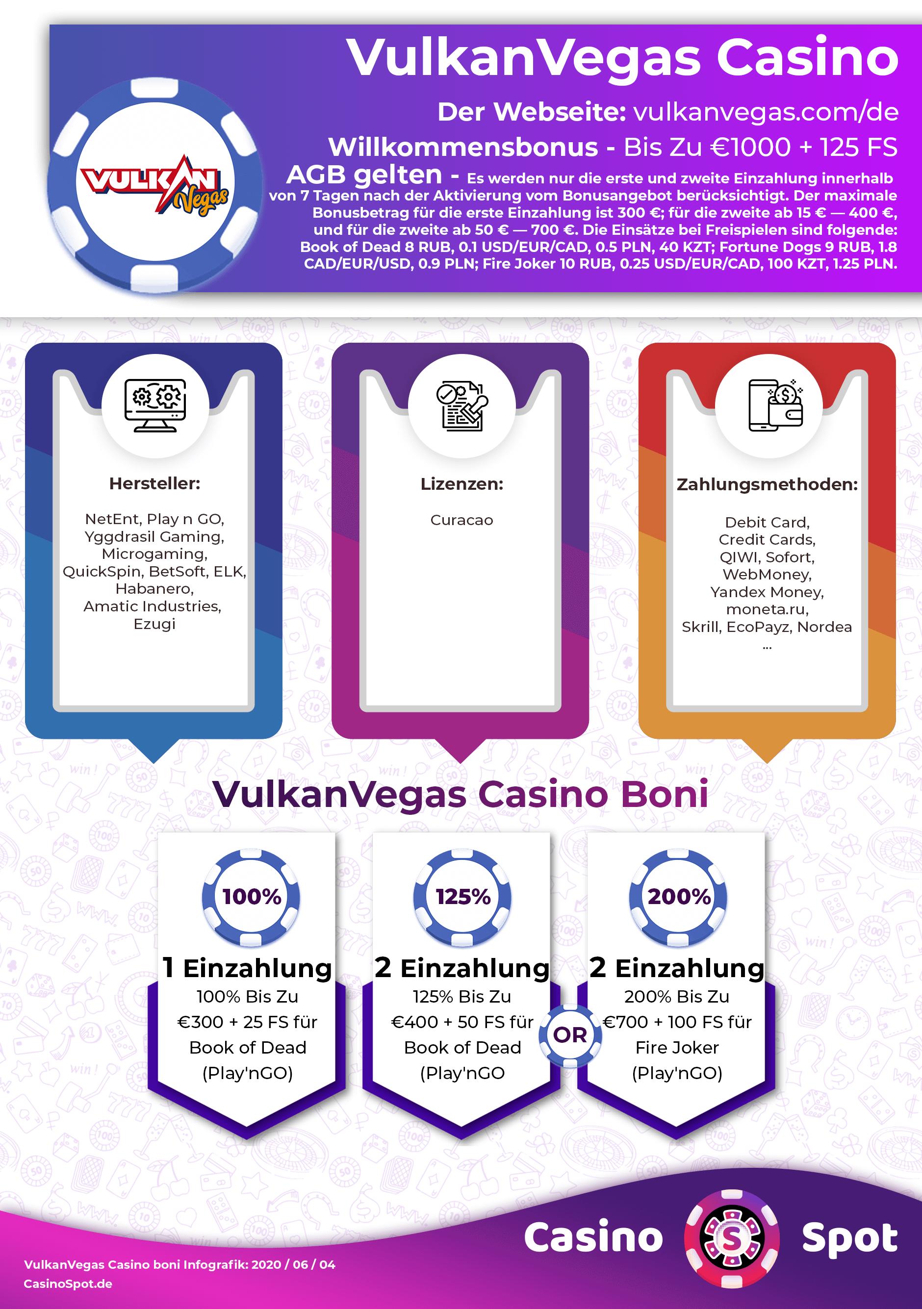 Bovada signup bonus