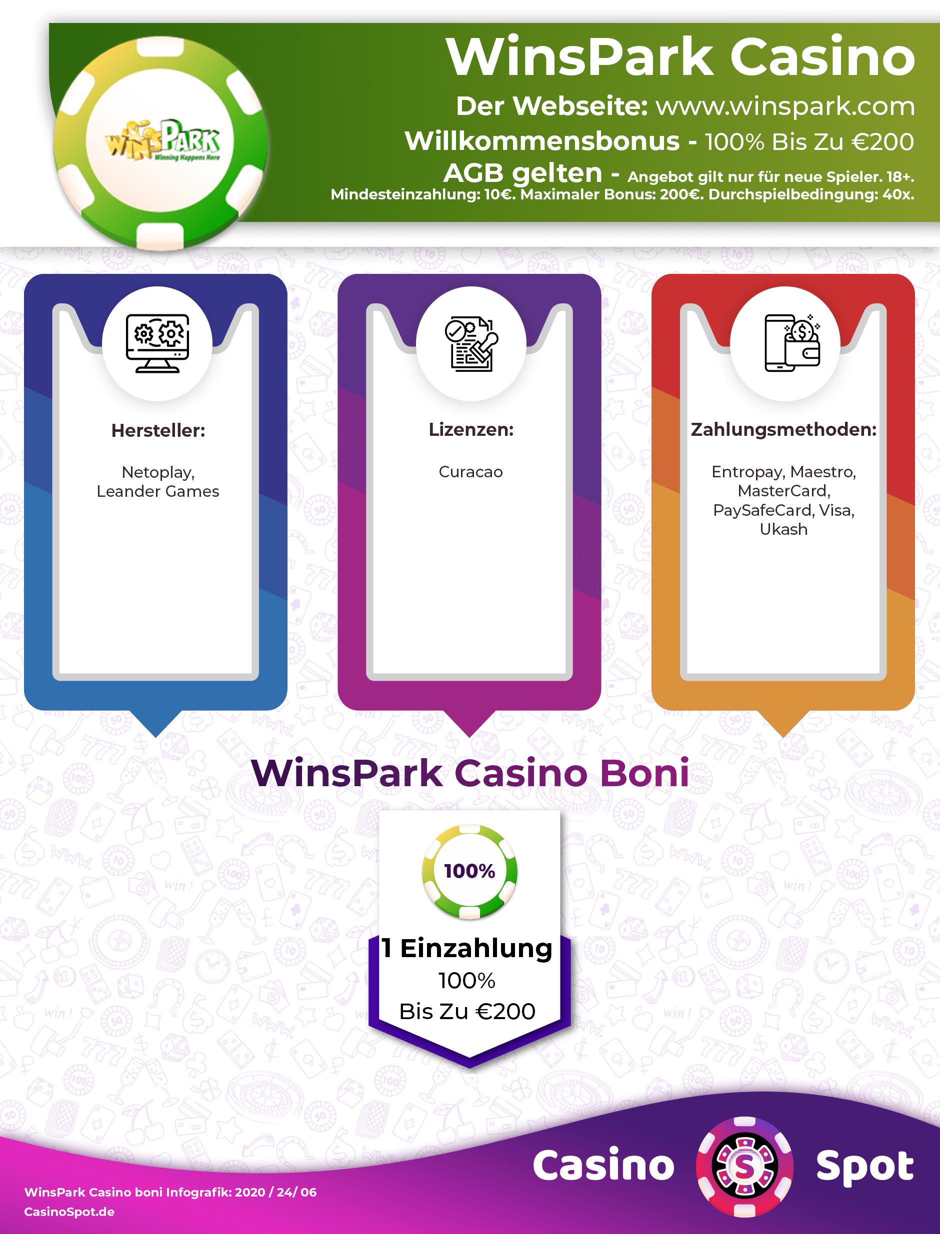 WinsPark Casino Bonus Codes 2021