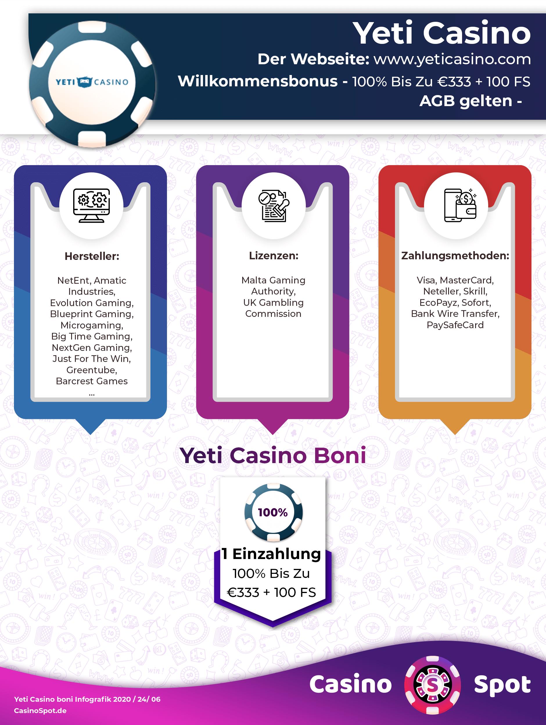 Yeti Casino Bonus Codes 2021